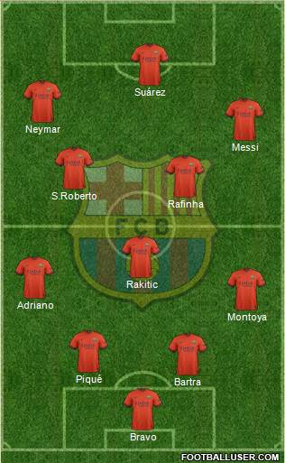 F.C. Barcelona 3-4-2-1 football formation