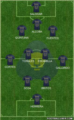 Club de Fútbol Universidad 3-4-3 football formation