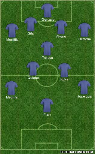 Championship Manager Team 4-1-4-1 football formation