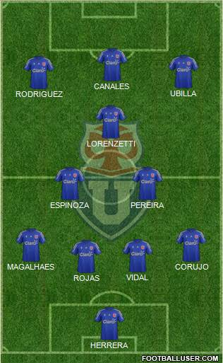 CF Universidad de Chile 4-1-2-3 football formation