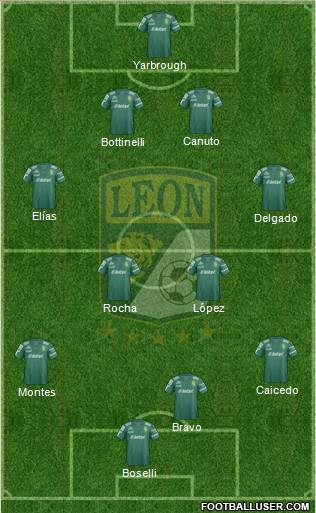 Club Deportivo León 4-4-2 football formation