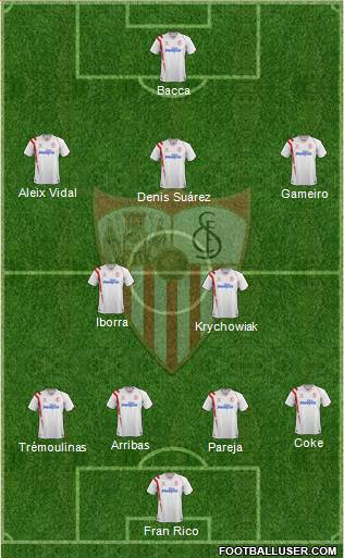 Sevilla F.C., S.A.D. 3-5-1-1 football formation