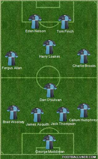 Wycombe Wanderers 4-4-1-1 football formation