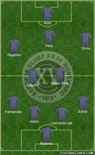 EC XV de Novembro 4-2-3-1 football formation