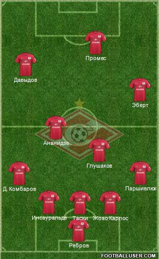 Spartak Moscow 5-4-1 football formation