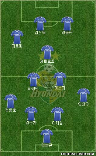 Ulsan Hyundai 4-3-3 football formation