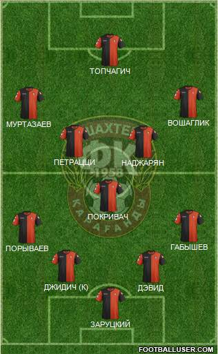 Shakhter Karagandy 4-1-4-1 football formation