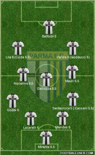 Parma 4-3-3 football formation