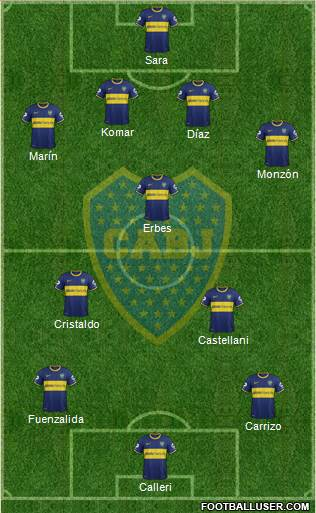 Boca Juniors 4-3-3 football formation