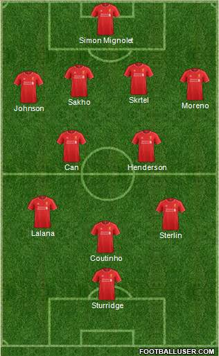 Liverpool 4-2-3-1 football formation