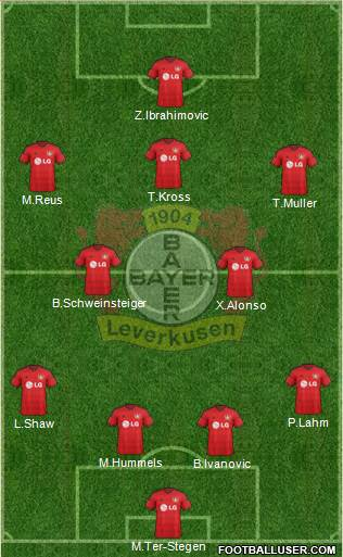 Bayer 04 Leverkusen 4-5-1 football formation