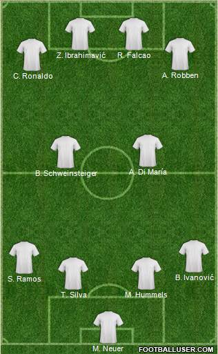 Football Manager Team 4-2-4 football formation