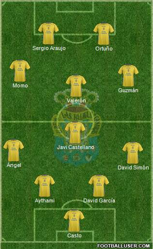 U.D. Las Palmas S.A.D. 4-4-1-1 football formation