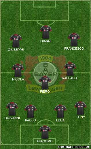 Bayer 04 Leverkusen 3-5-2 football formation