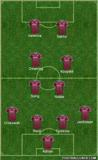 West Ham United 4-3-1-2 football formation