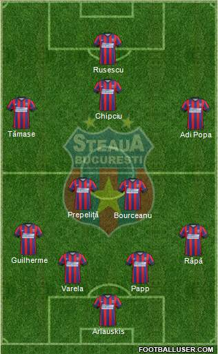FC Steaua Bucharest 4-2-3-1 football formation
