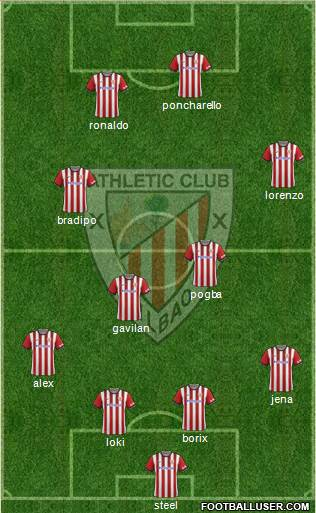 Athletic Club 4-2-2-2 football formation