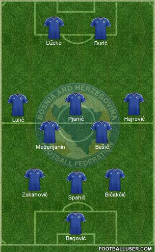 Bosnia and Herzegovina 4-1-3-2 football formation