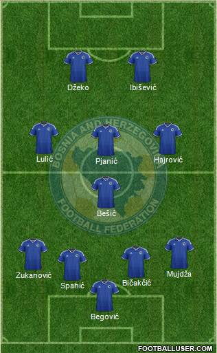 Bosnia and Herzegovina 5-3-2 football formation