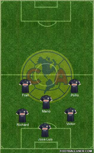 Club de Fútbol América 4-1-3-2 football formation