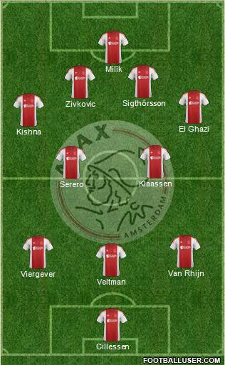 AFC Ajax 3-4-2-1 football formation