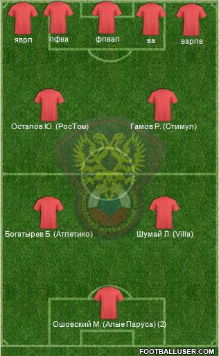 Russia 5-4-1 football formation