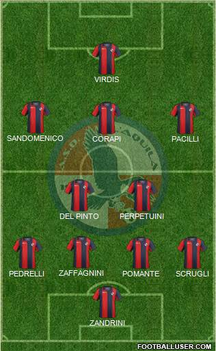 L'Aquila 4-2-3-1 football formation