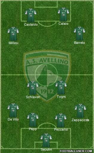 Avellino 4-2-2-2 football formation