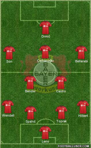 Bayer 04 Leverkusen 4-2-3-1 football formation