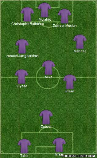 Championship Manager Team 4-3-3 football formation