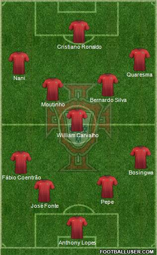 Portugal 4-3-1-2 football formation