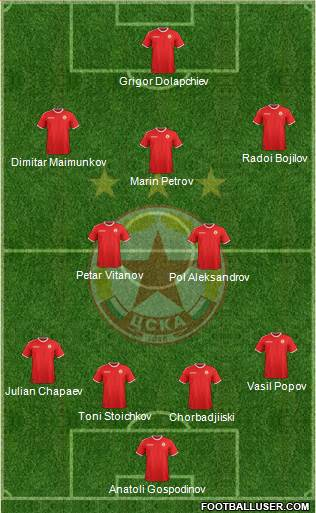 CSKA (Sofia) 4-1-4-1 football formation