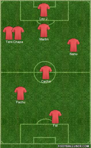 Fifa Team 5-4-1 football formation