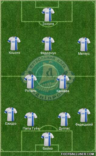 Dnipro Dnipropetrovsk 4-2-3-1 football formation