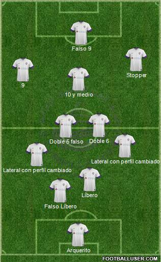 Al-Ain 4-2-3-1 football formation