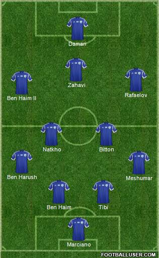 Israel 4-2-3-1 football formation