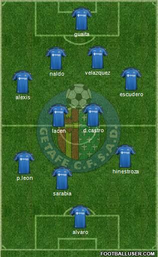 Getafe C.F., S.A.D. football formation