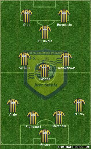 Juve Stabia 4-3-1-2 football formation
