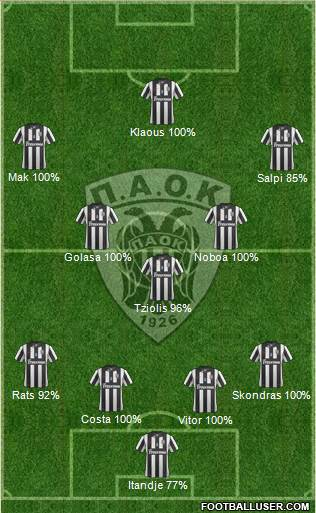 AS PAOK Salonika 4-1-4-1 football formation