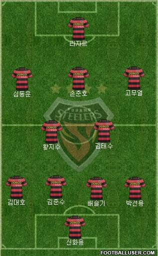 Pohang Steelers 4-2-3-1 football formation