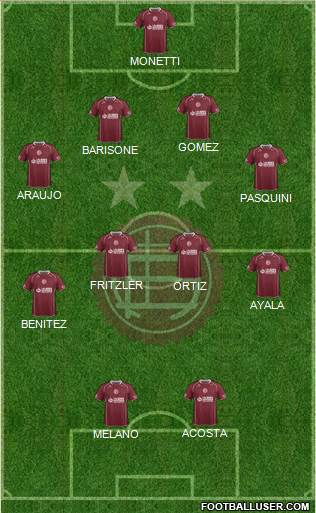 Lanús 4-2-1-3 football formation