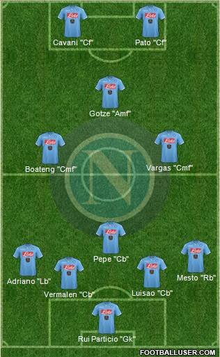 Napoli 5-3-2 football formation