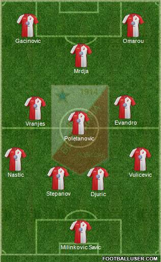 FK Vojvodina Novi Sad 4-3-1-2 football formation