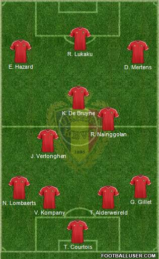 Belgium 4-3-3 football formation