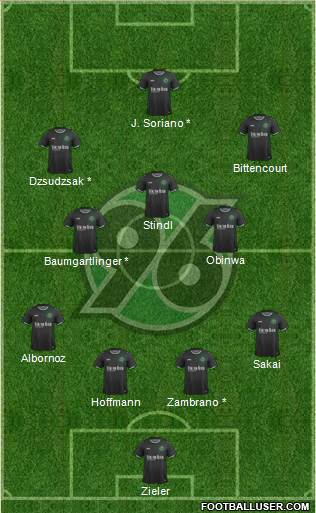 Hannover 96 3-4-2-1 football formation
