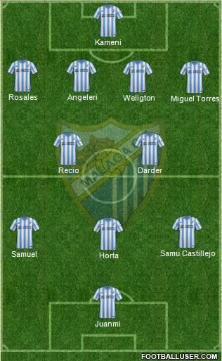 Málaga C.F., S.A.D. football formation
