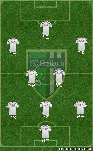 FC Gratkorn 4-2-4 football formation