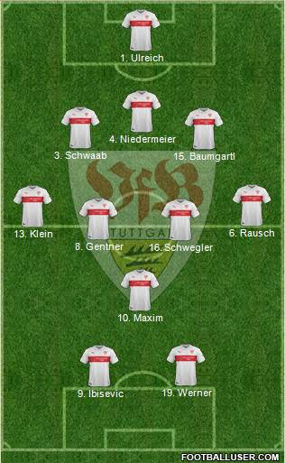 VfB Stuttgart 3-5-2 football formation