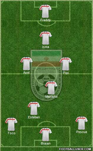 Iran 4-1-2-3 football formation