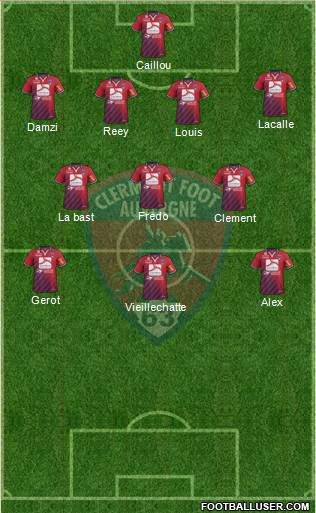 Clermont Foot Auvergne 63 4-3-3 football formation